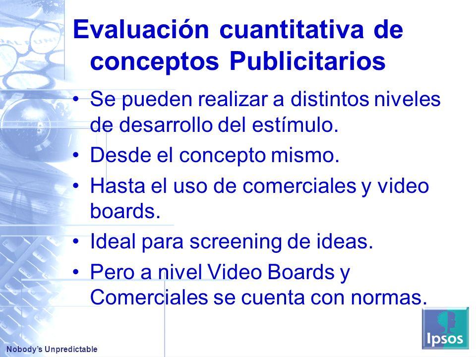 Evaluación cuantitativa de conceptos Publicitarios