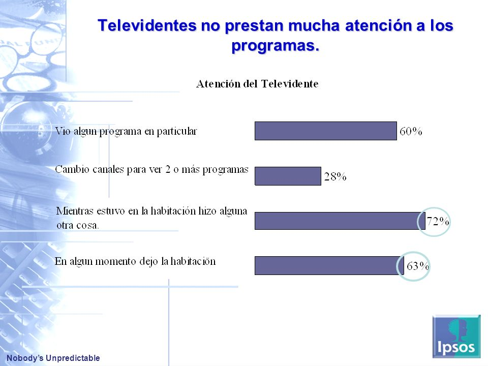Televidentes no prestan mucha atención a los programas.