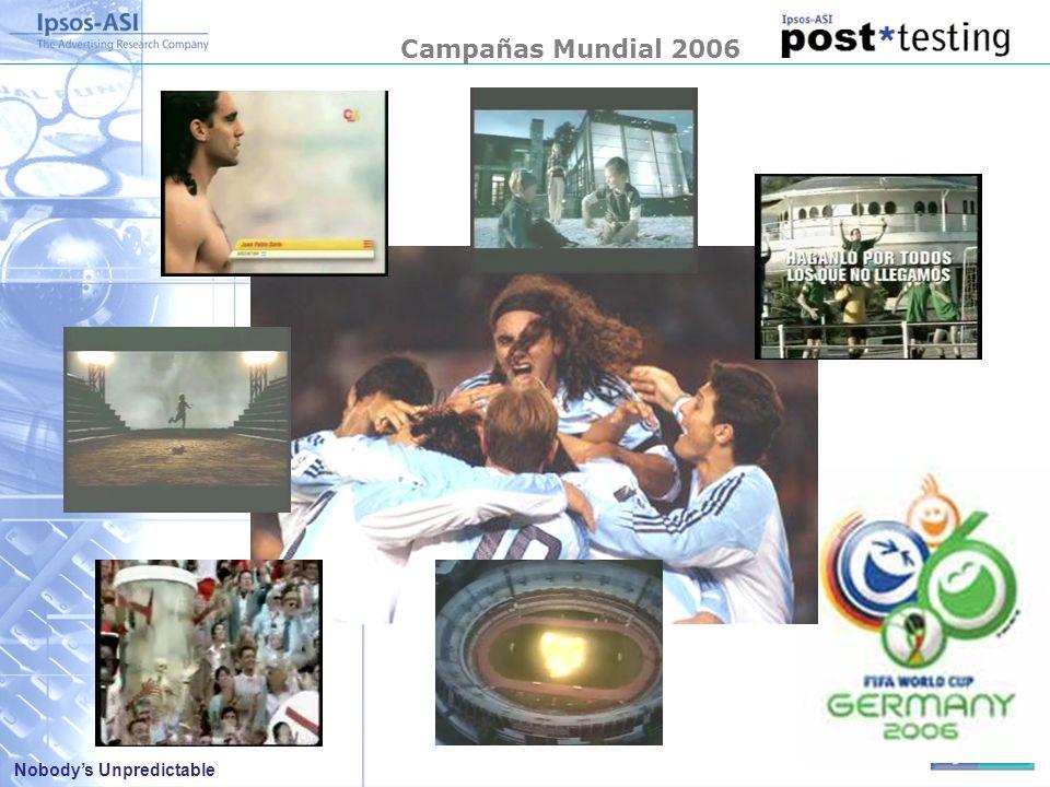Campañas Mundial 2006