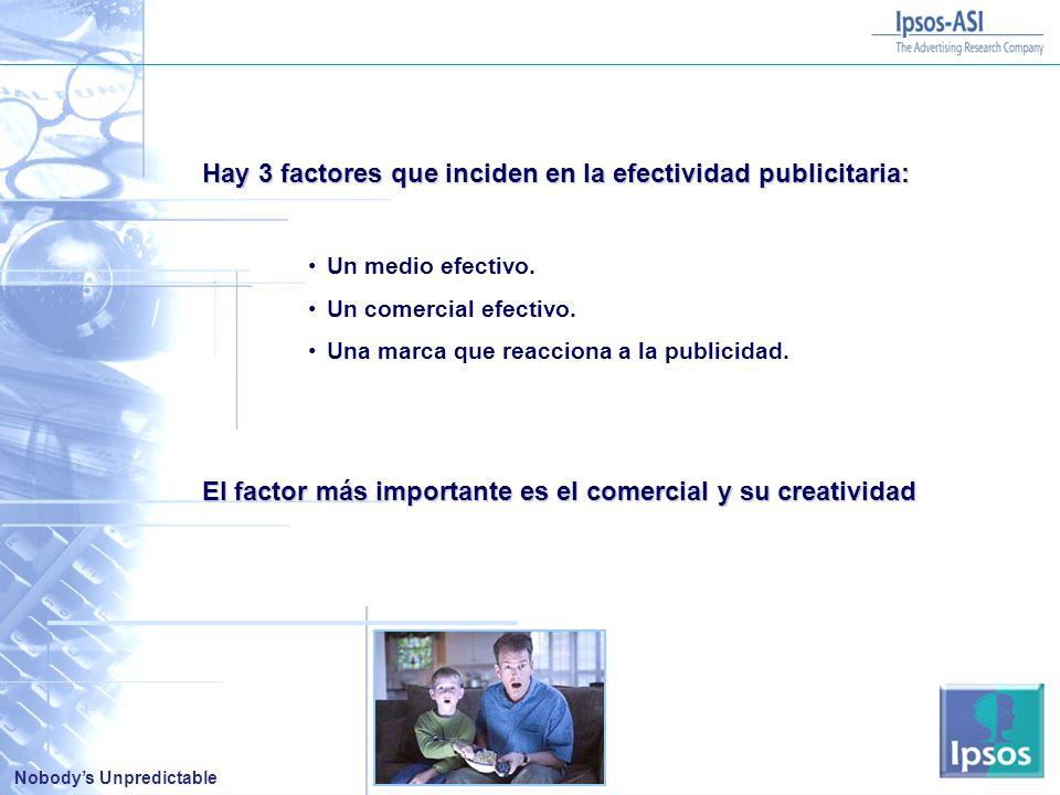Hay 3 factores que inciden en la efectividad publicitaria: