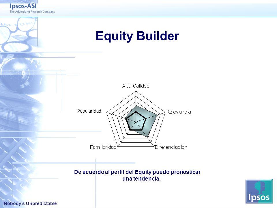De acuerdo al perfil del Equity puedo pronosticar una tendencia.