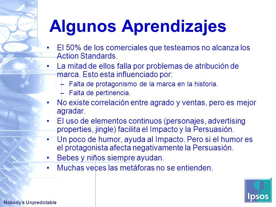 Algunos Aprendizajes El 50% de los comerciales que testeamos no alcanza los Action Standards.