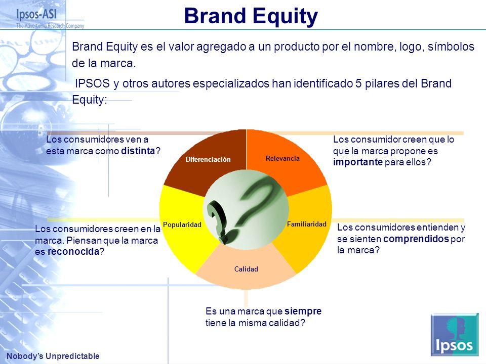 Brand Equity Brand Equity es el valor agregado a un producto por el nombre, logo, símbolos de la marca.
