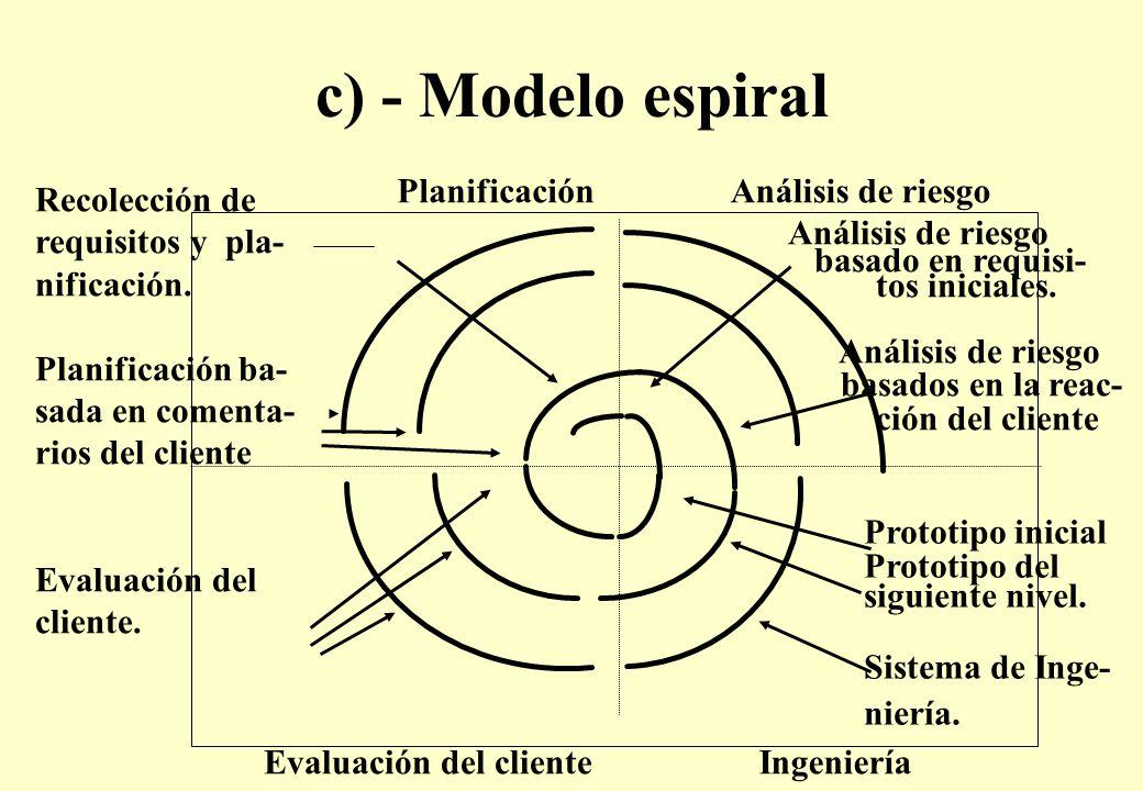 c) - Modelo espiral Planificación Análisis de riesgo Recolección de