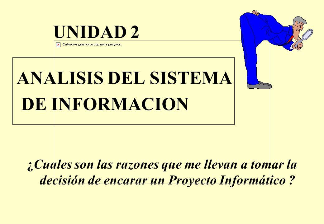 UNIDAD 2 ANALISIS DEL SISTEMA DE INFORMACION