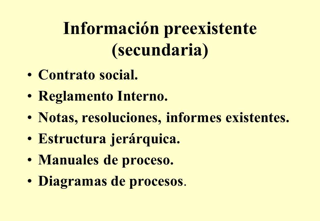 Información preexistente (secundaria)