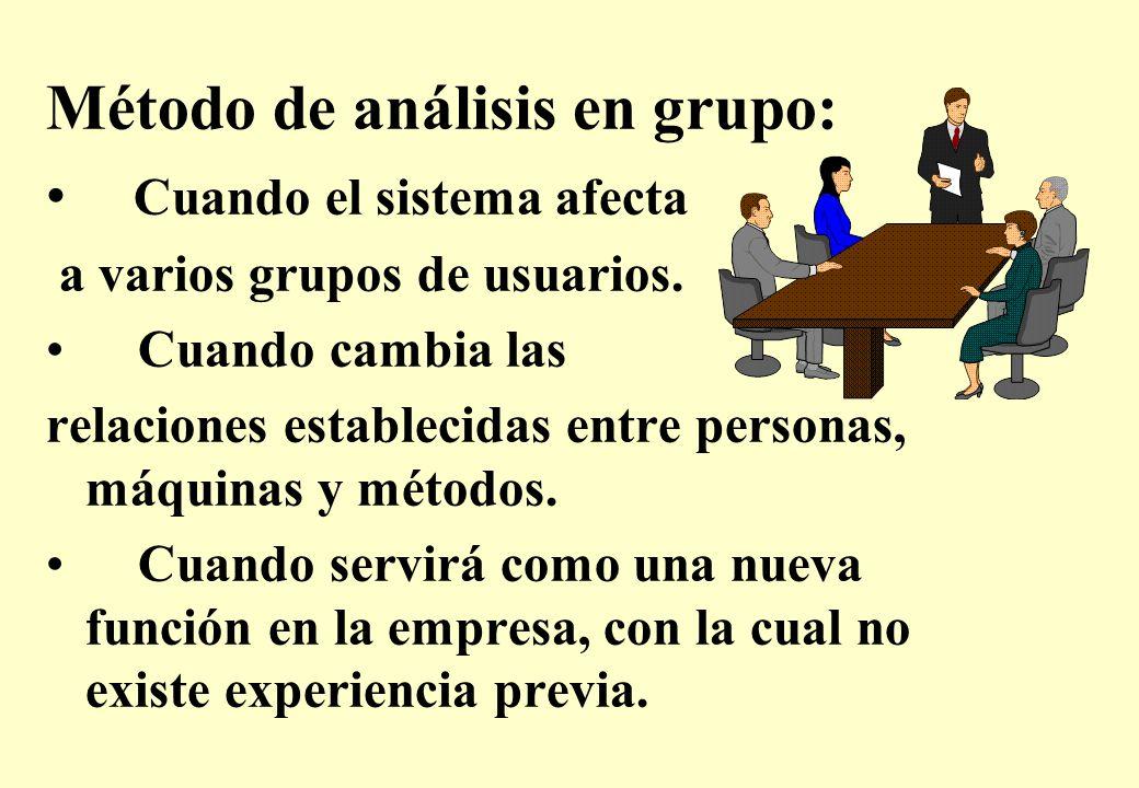 Método de análisis en grupo: