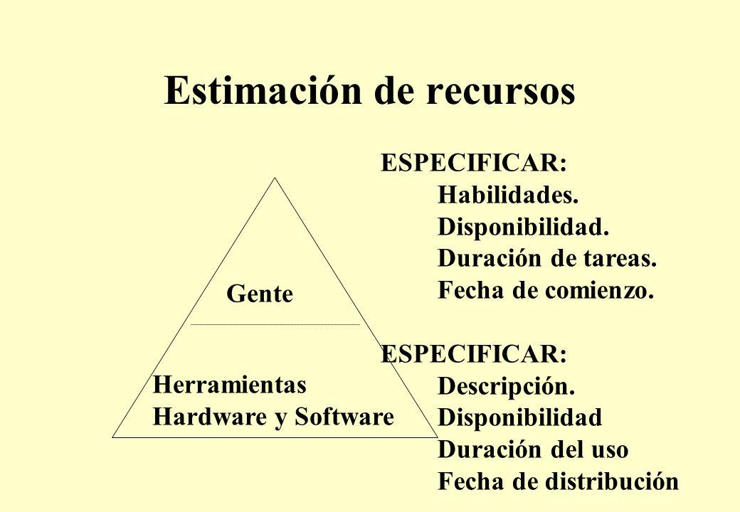 Estimación de recursos