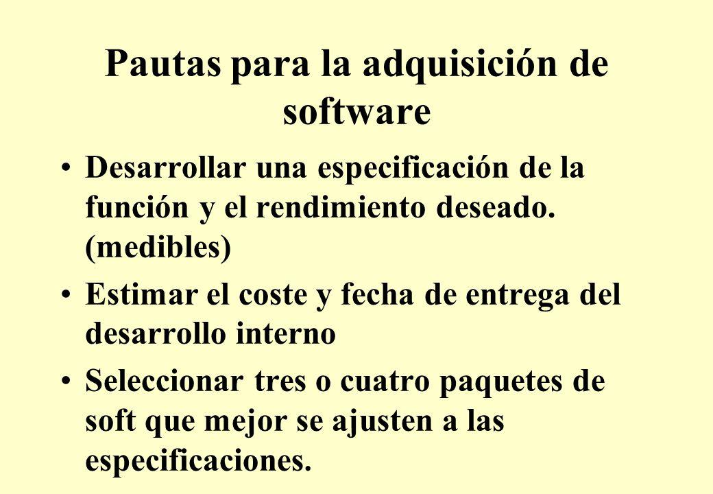 Pautas para la adquisición de software