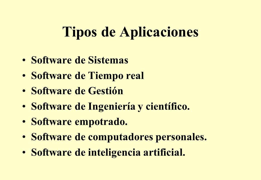 Tipos de Aplicaciones Software de Sistemas Software de Tiempo real
