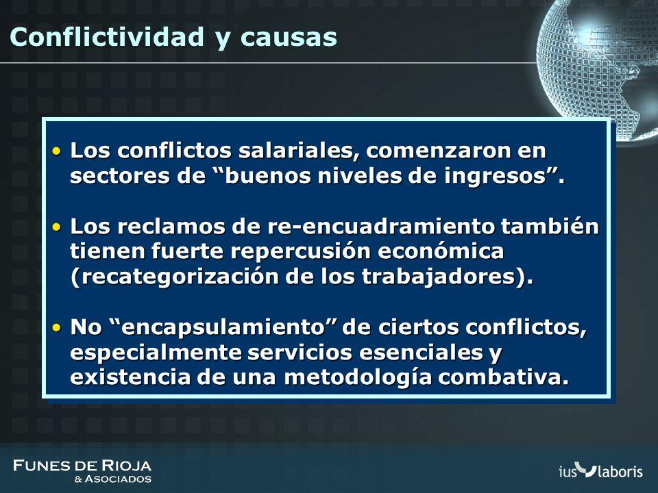 Conflictividad y causas