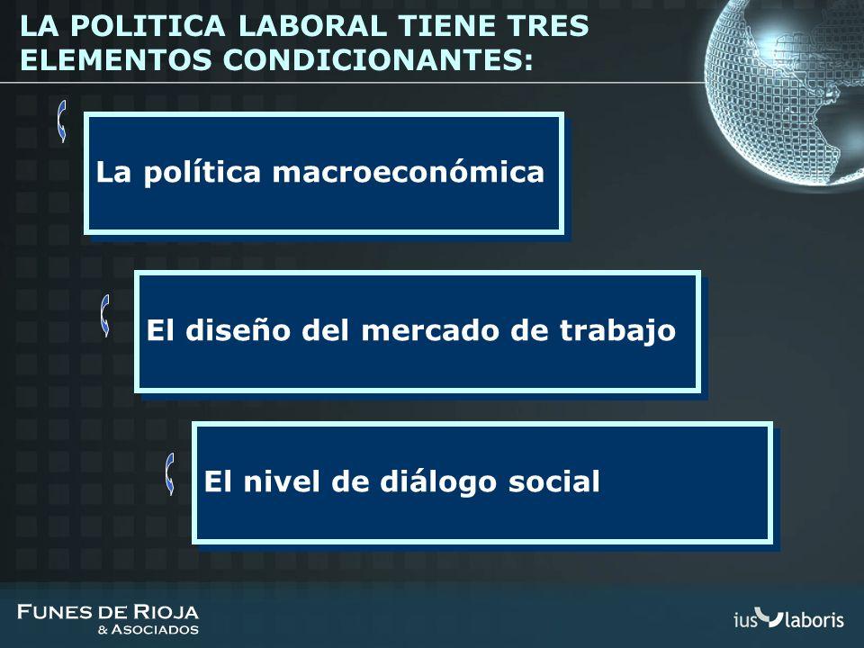 LA POLITICA LABORAL TIENE TRES ELEMENTOS CONDICIONANTES: