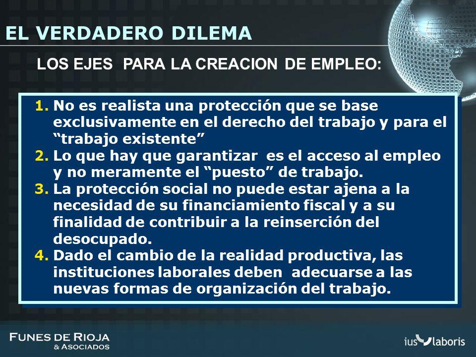 EL VERDADERO DILEMA LOS EJES PARA LA CREACION DE EMPLEO: