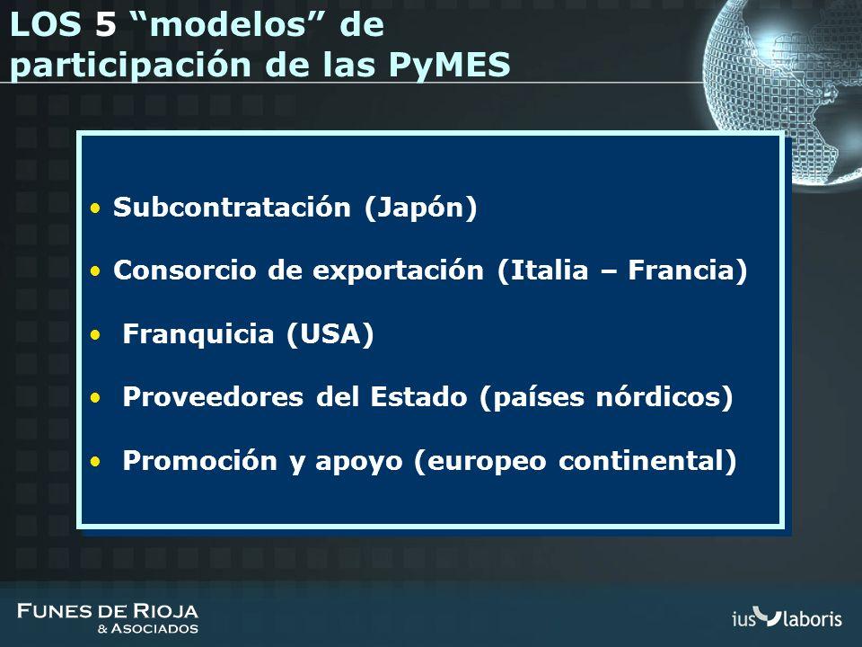 LOS 5 modelos de participación de las PyMES
