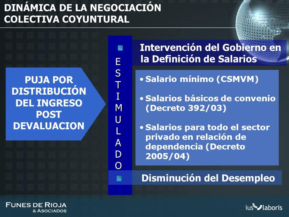 DINÁMICA DE LA NEGOCIACIÓN COLECTIVA COYUNTURAL