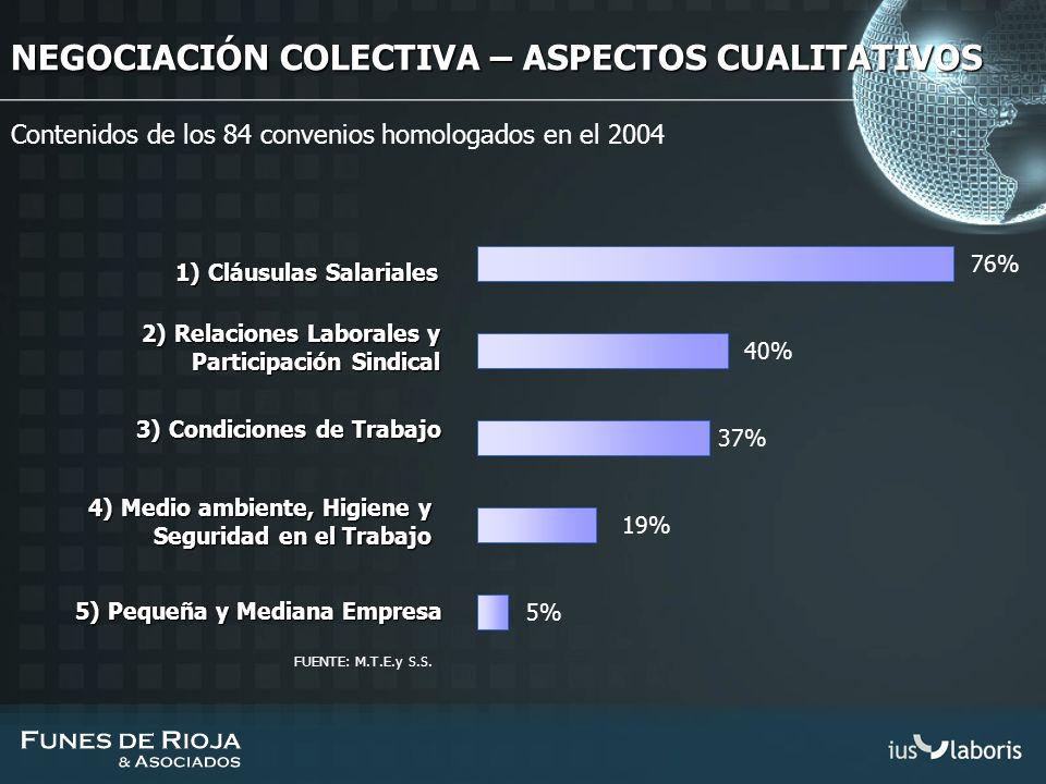 NEGOCIACIÓN COLECTIVA – ASPECTOS CUALITATIVOS