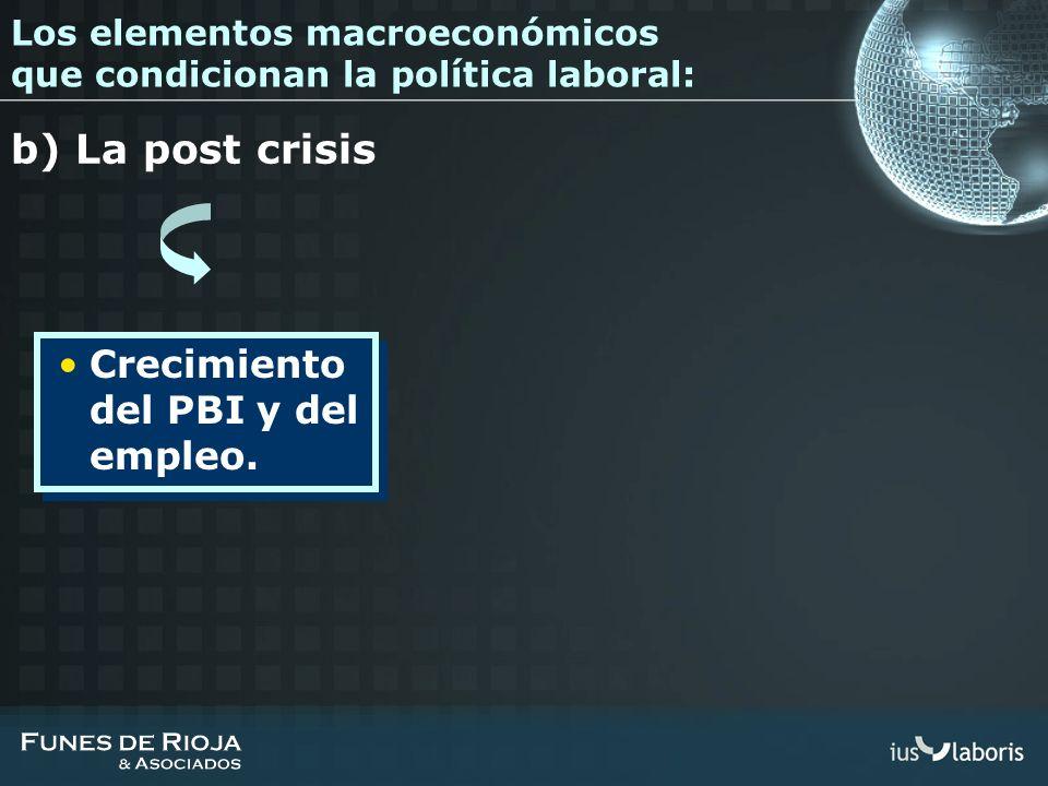b) La post crisis Crecimiento del PBI y del empleo.