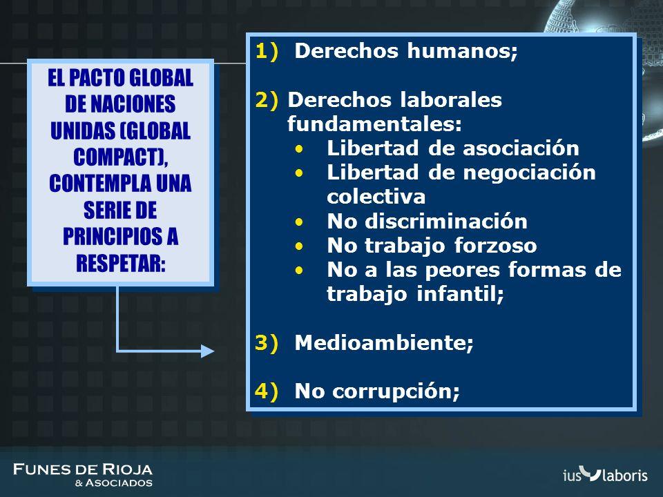 Derechos humanos; Derechos laborales fundamentales: Libertad de asociación. Libertad de negociación colectiva.