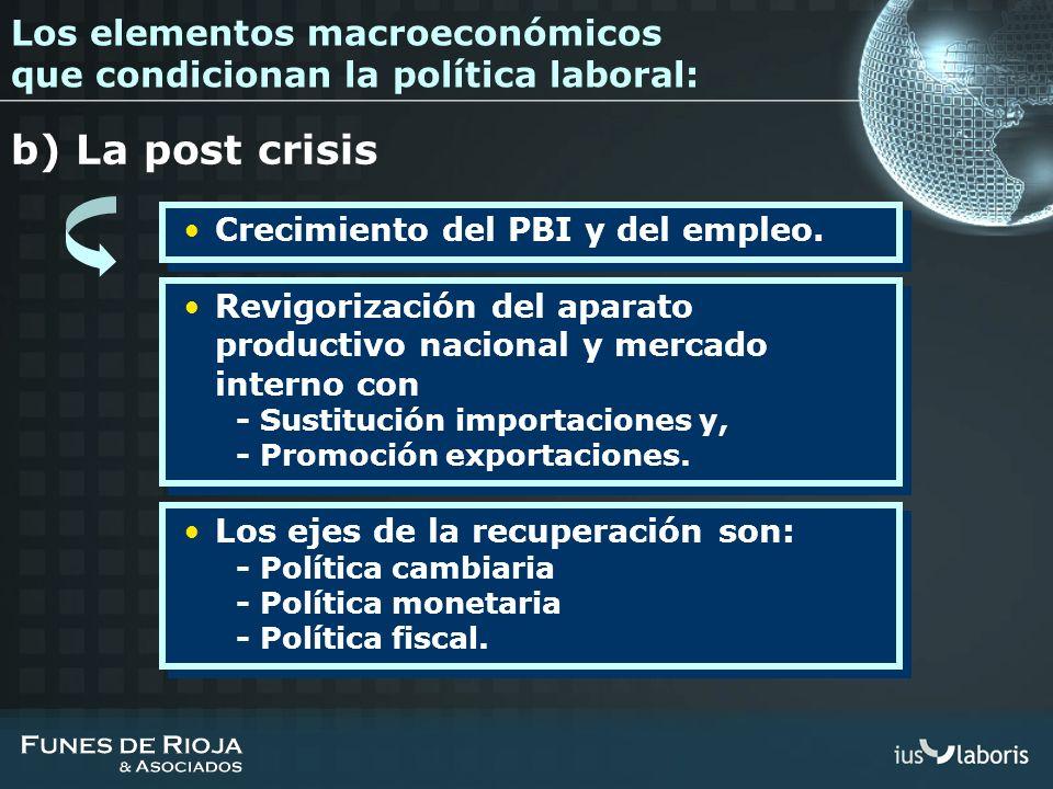 Los elementos macroeconómicos que condicionan la política laboral: