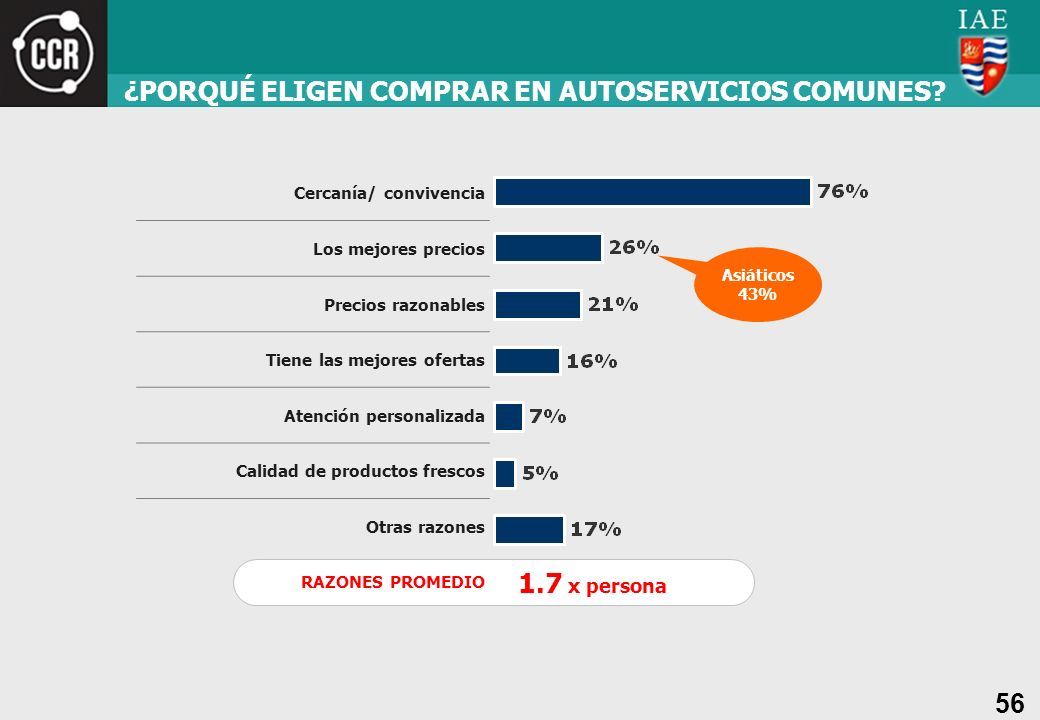 ¿PORQUÉ ELIGEN COMPRAR EN AUTOSERVICIOS COMUNES