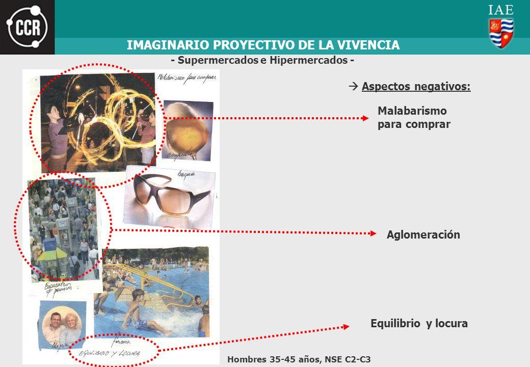 IMAGINARIO PROYECTIVO DE LA VIVENCIA - Supermercados e Hipermercados -