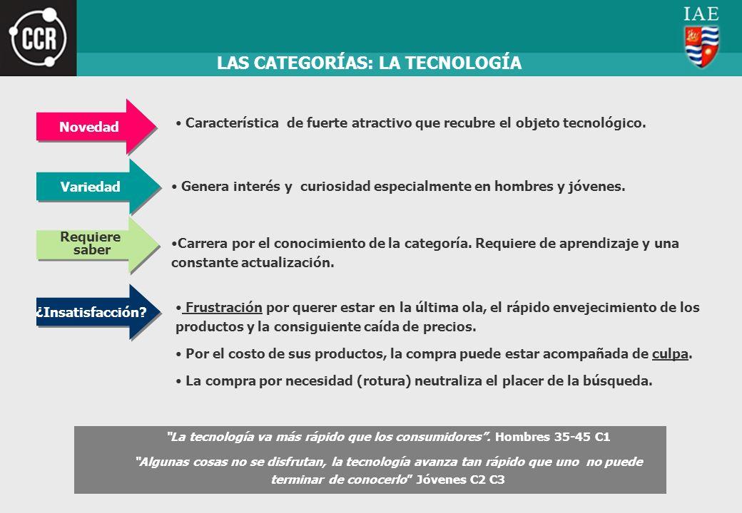 LAS CATEGORÍAS: LA TECNOLOGÍA