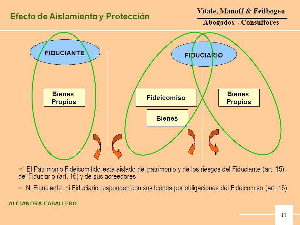 Efecto de Aislamiento y Protección