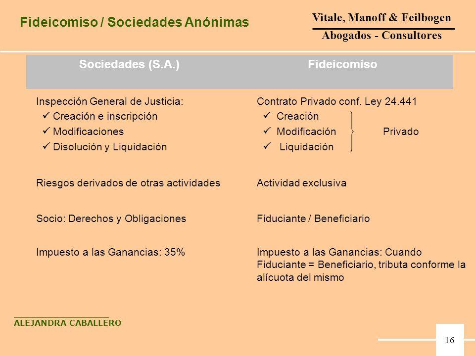 Fideicomiso / Sociedades Anónimas