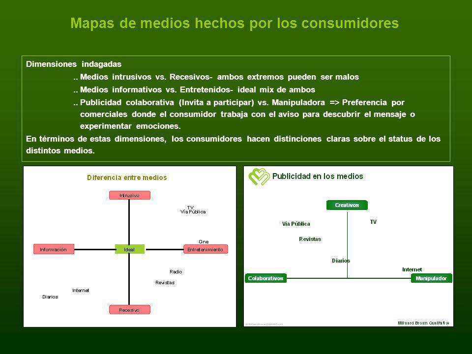 Mapas de medios hechos por los consumidores