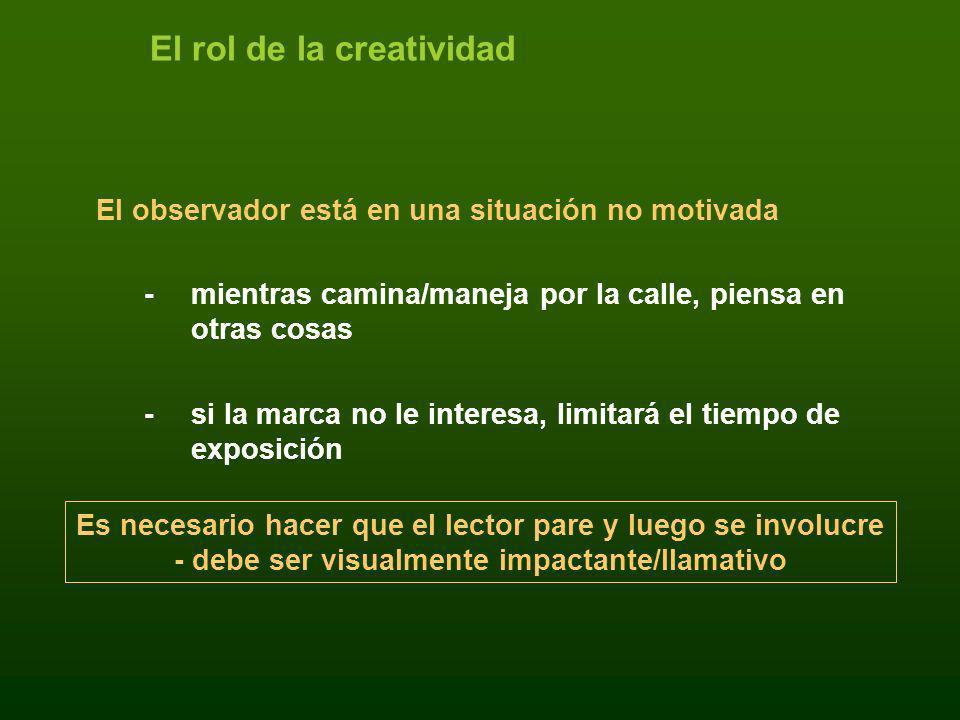 El rol de la creatividad