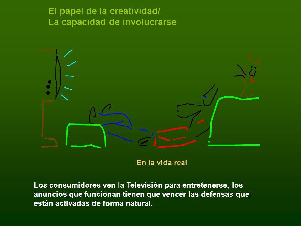 El papel de la creatividad/ La capacidad de involucrarse