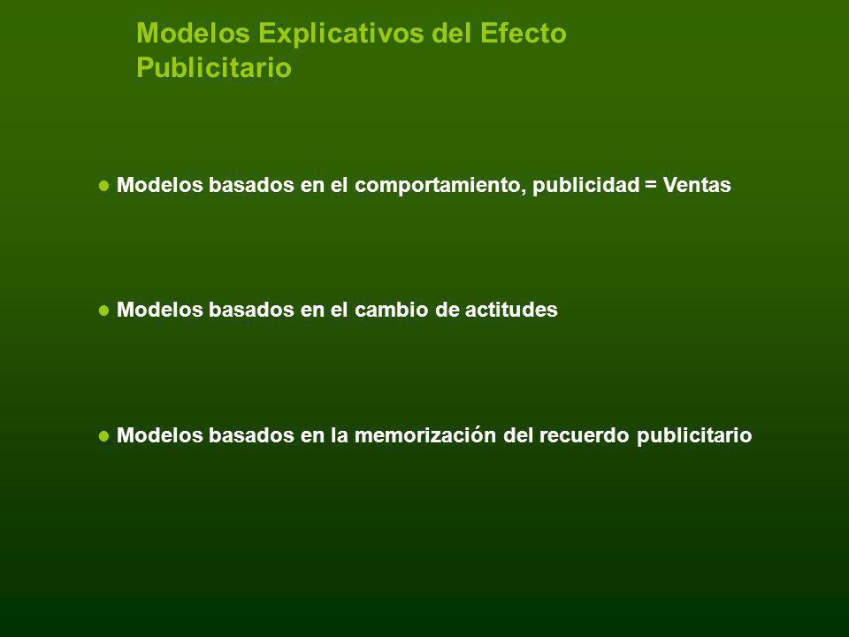Modelos Explicativos del Efecto Publicitario