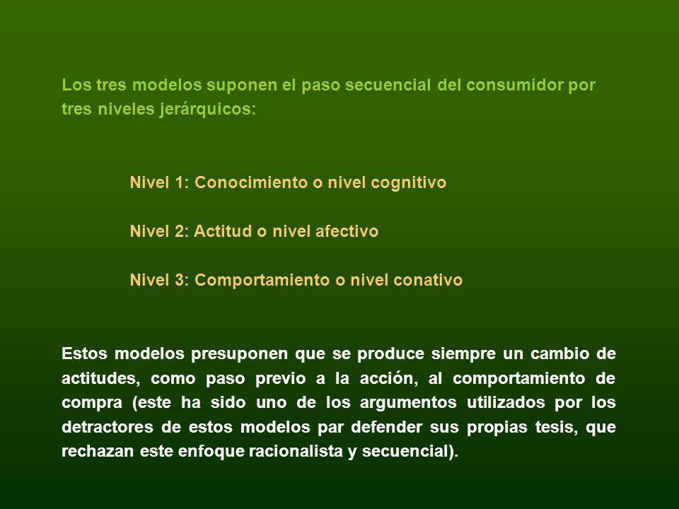 Los tres modelos suponen el paso secuencial del consumidor por tres niveles jerárquicos: