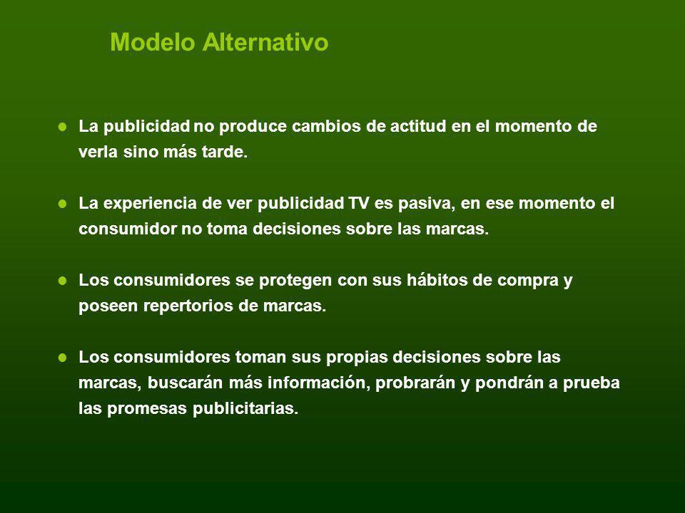 Modelo Alternativo La publicidad no produce cambios de actitud en el momento de verla sino más tarde.