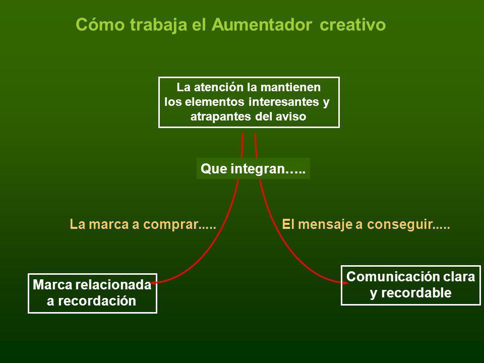 Cómo trabaja el Aumentador creativo