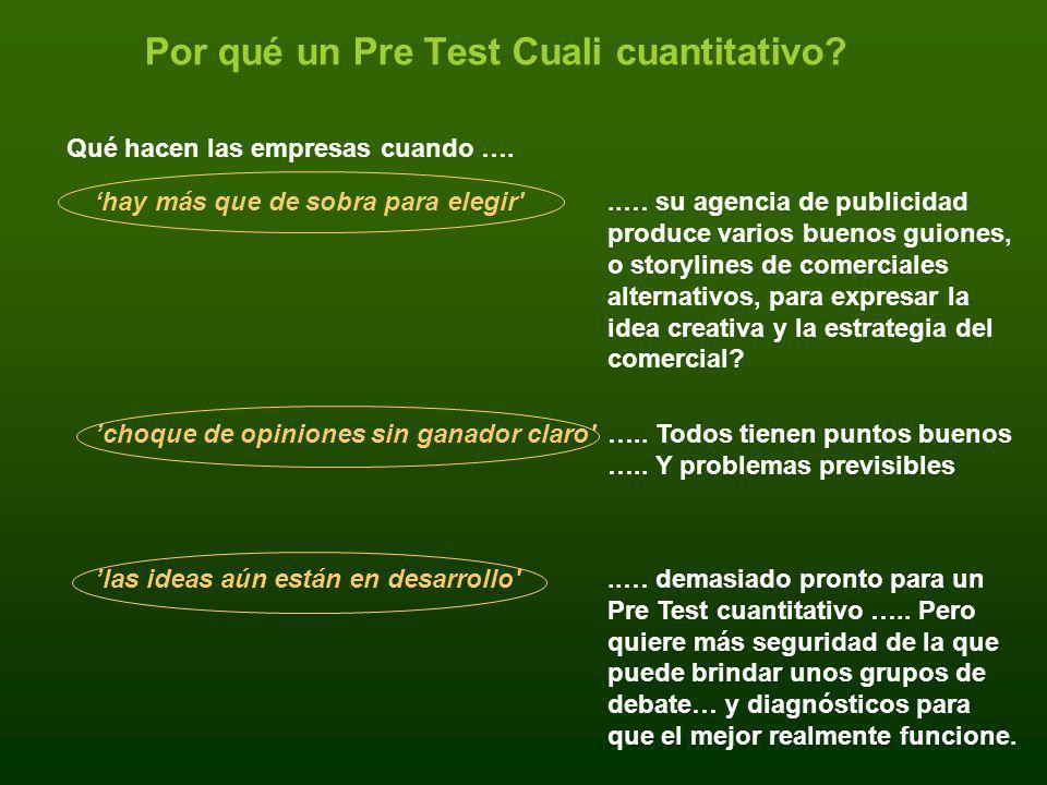 Por qué un Pre Test Cuali cuantitativo
