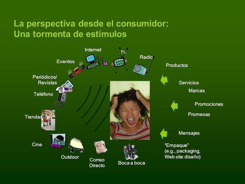 La perspectiva desde el consumidor: Una tormenta de estímulos