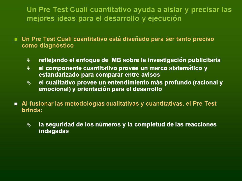 Un Pre Test Cuali cuantitativo ayuda a aislar y precisar las mejores ideas para el desarrollo y ejecución