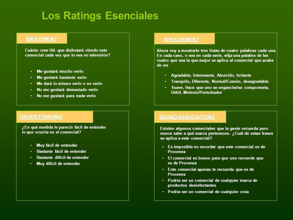 Los Ratings Esenciales