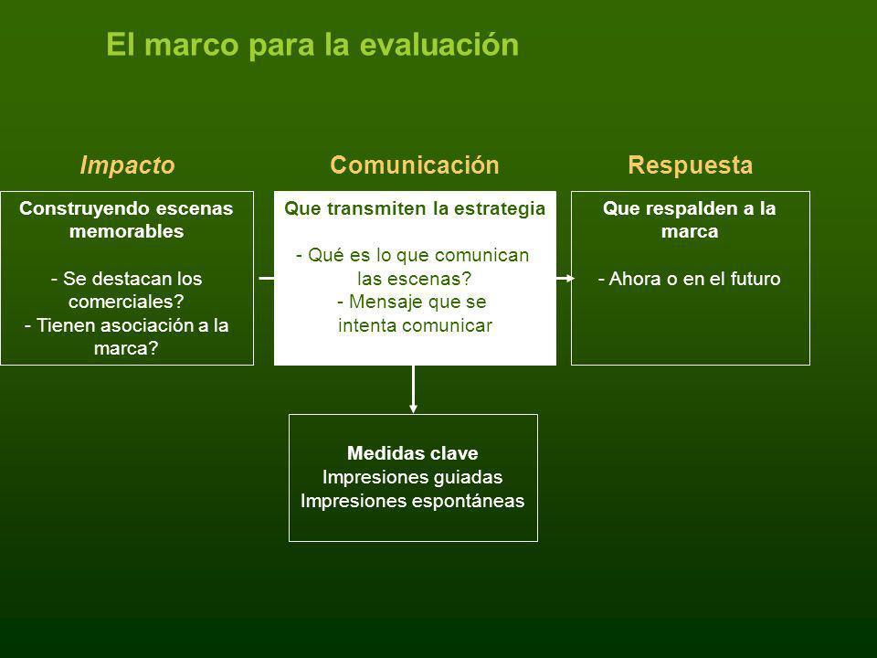 El marco para la evaluación