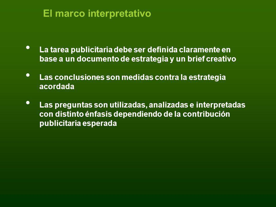 El marco interpretativo