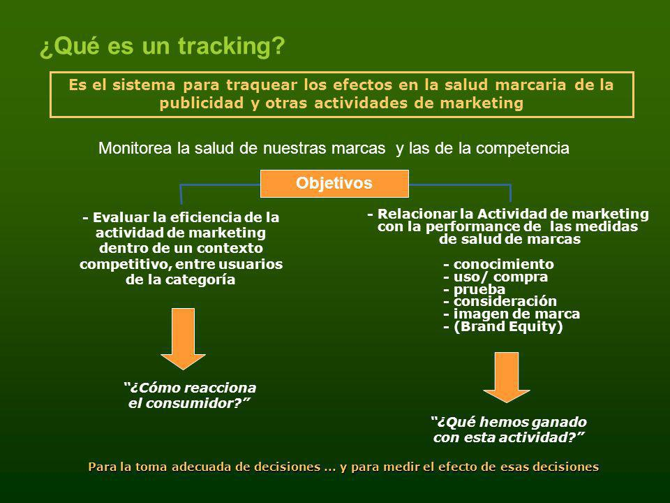 ¿Qué es un tracking Es el sistema para traquear los efectos en la salud marcaria de la publicidad y otras actividades de marketing.