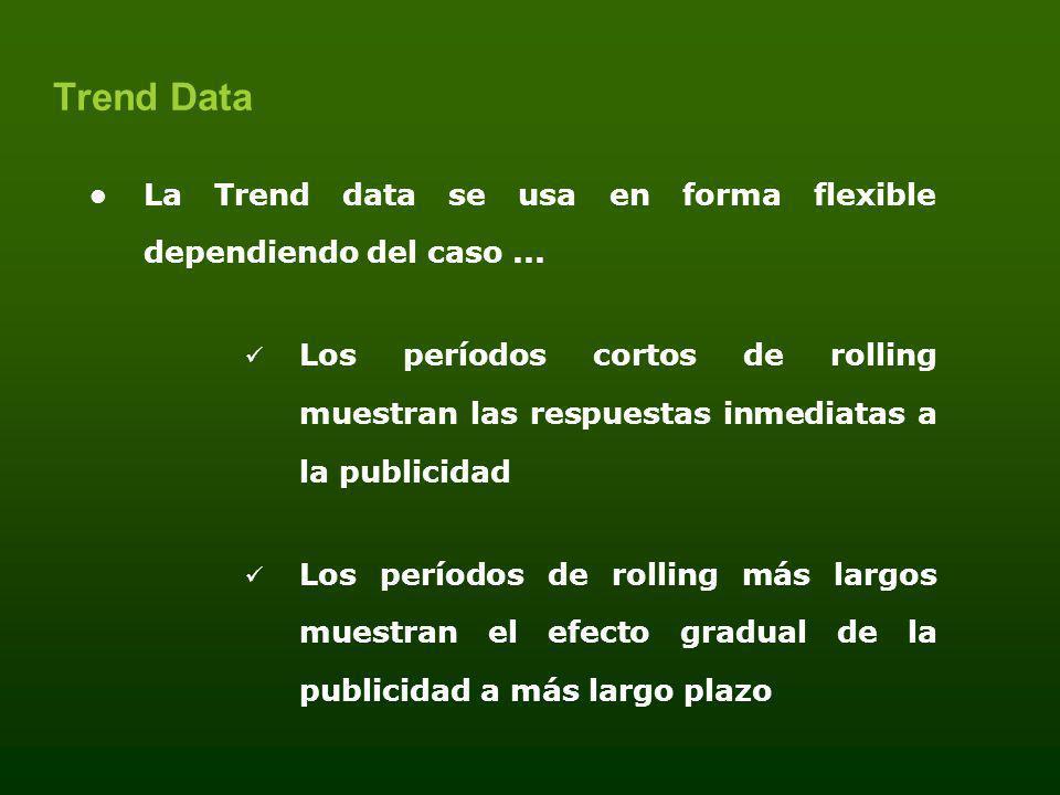 Trend Data La Trend data se usa en forma flexible dependiendo del caso ...