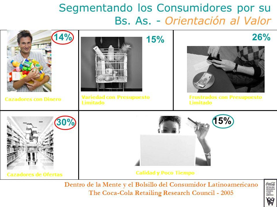 Segmentando los Consumidores por su Bs. As. - Orientación al Valor