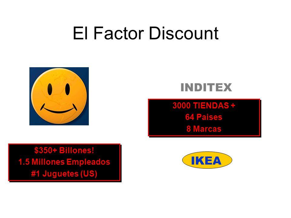 El Factor Discount INDITEX IKEA 3000 TIENDAS + 64 Paises 8 Marcas
