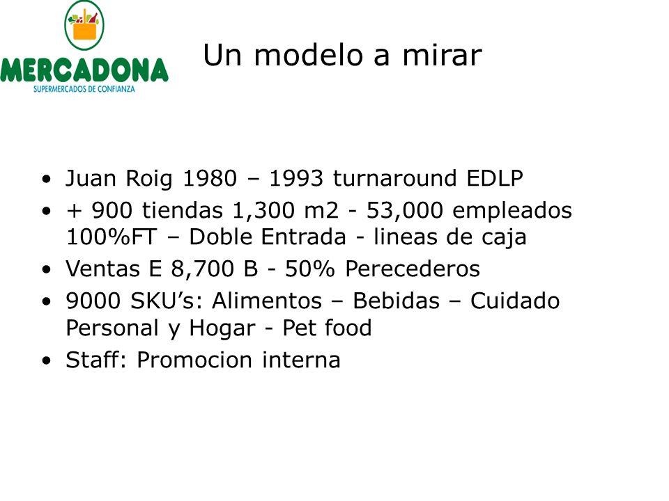 Un modelo a mirar Juan Roig 1980 – 1993 turnaround EDLP