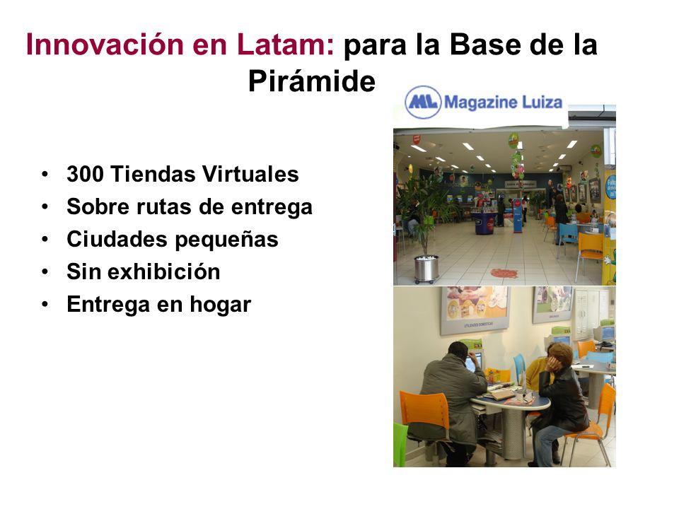 Innovación en Latam: para la Base de la Pirámide