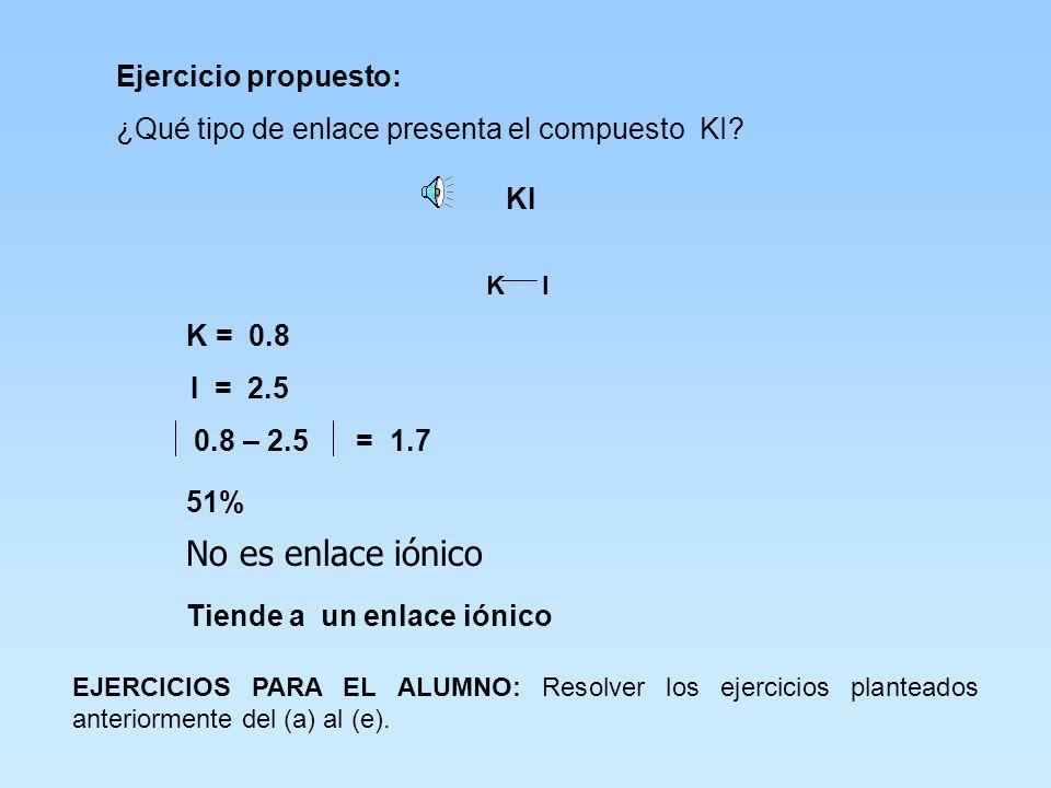 I = 2.5 No es enlace iónico Ejercicio propuesto: