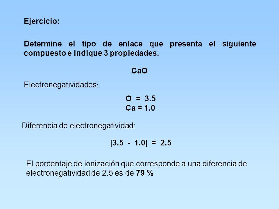 Diferencia de electronegatividad: