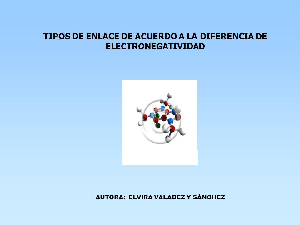 TIPOS DE ENLACE DE ACUERDO A LA DIFERENCIA DE ELECTRONEGATIVIDAD